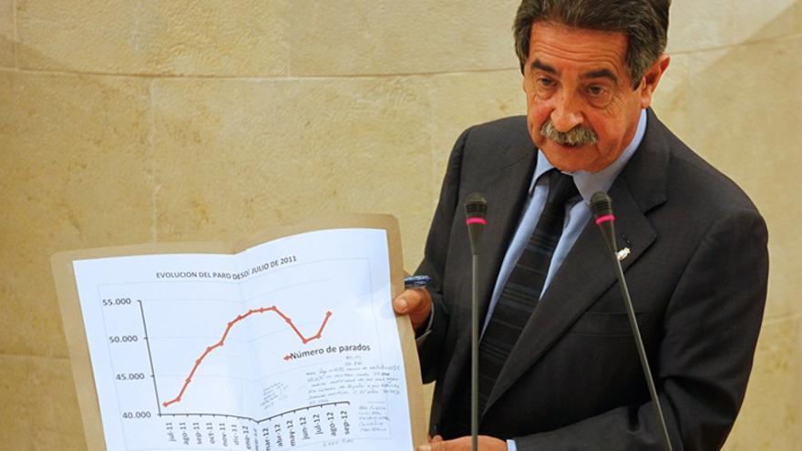 Miguel Ángel Revilla durante una intervención en el Parlamento de Cantabria.