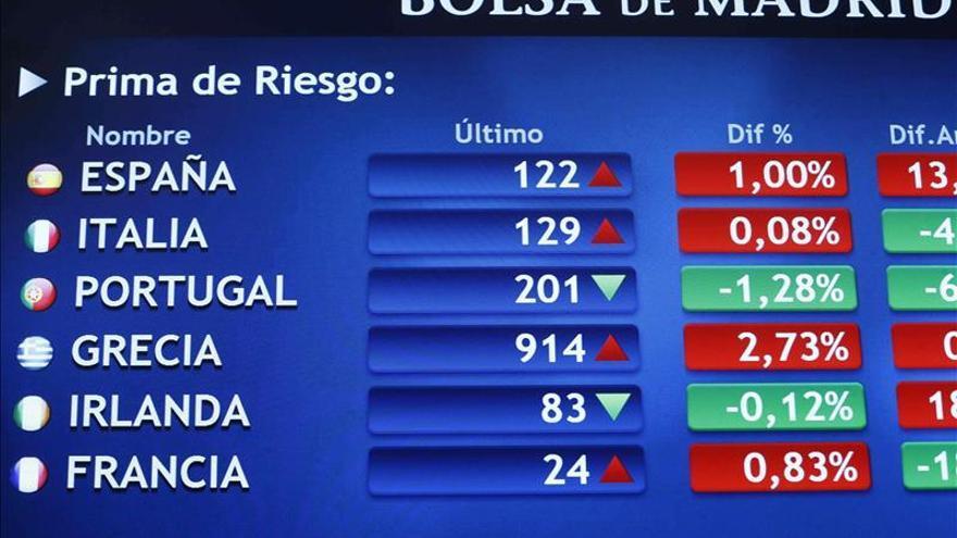 La prima de riesgo sube a 118 puntos antes de la nueva reunión del Eurogrupo
