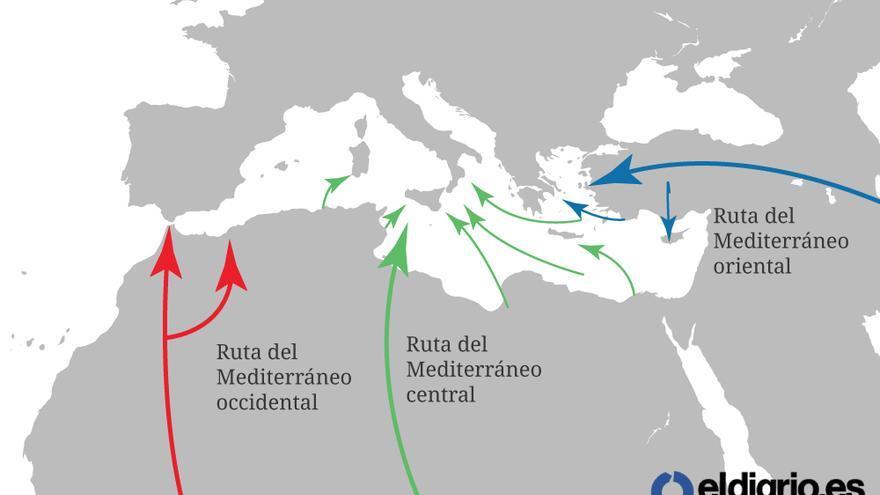 Las rutas principales de entrada a Europa.