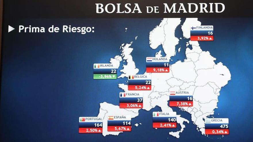 La prima de riesgo española baja a 115 puntos básicos