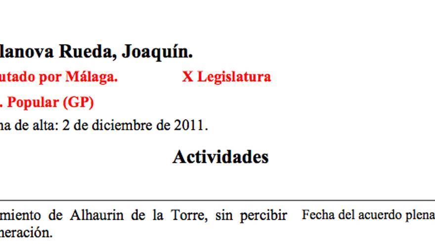 """Detalle del registro de intereses y actividades de Villanova en el que declara no percibir """"ningún tipo de remuneración"""" como alcalde"""