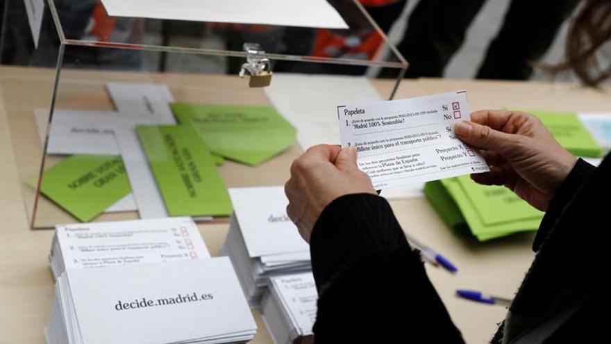 Incógnitas y desorden en la consulta ciudadana de Madrid