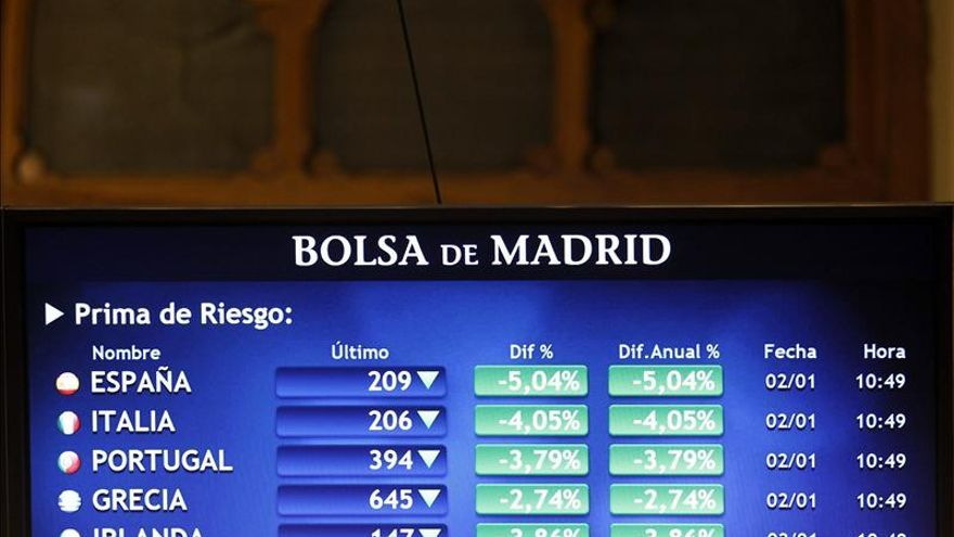 La prima de riesgo española sube levemente en la apertura, hasta 194 puntos