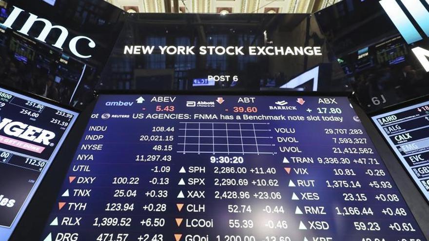 Wall Street abre con ganancias y el Dow Jones sube un 0,71 %