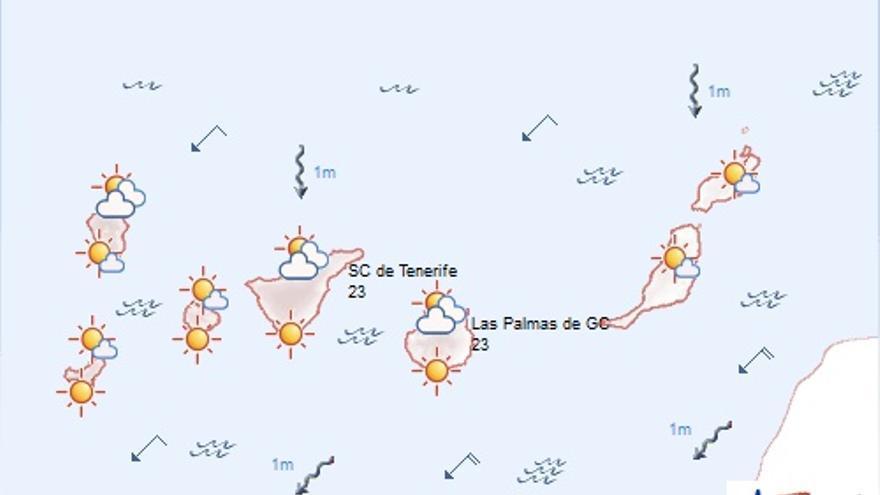 La predicción del tiempo en Canarias para este domingo, 6 de septiembre (AEMET)