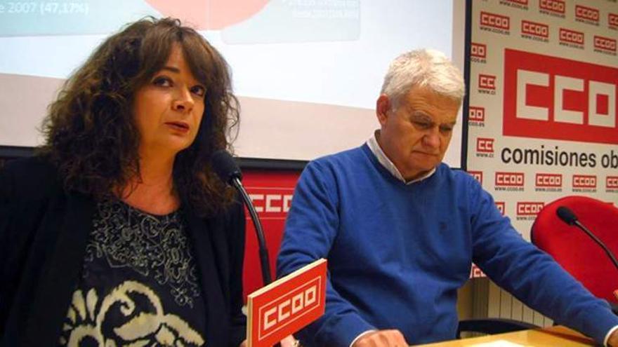 Lola Santillana y José Luis Gil, Comisiones Obreras