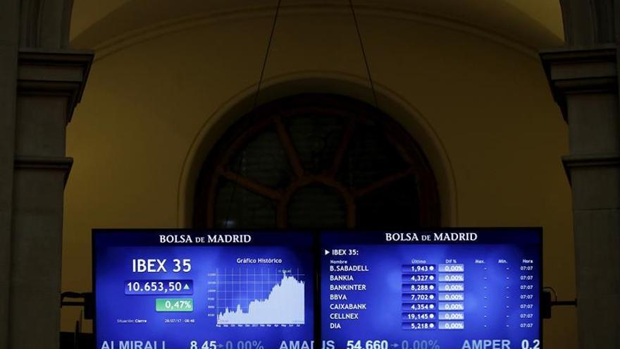 La Bolsa española profundiza en las pérdidas y cae un 0,91 % a mediodía