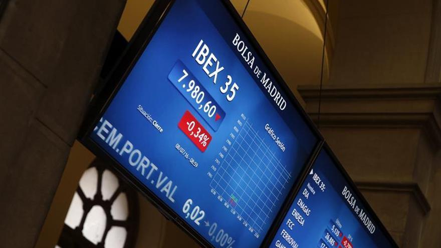 La Bolsa española mantiene pérdidas del 0,18 % pese al alza de la banca