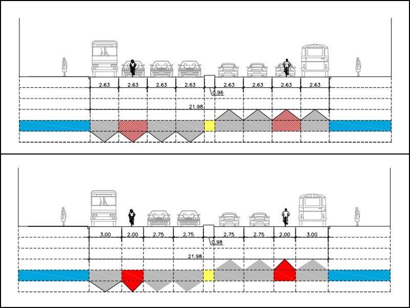 Sección del actual (arriba) y del nuevo carril bici (debajo), a su paso por Alberto Aguilera | AYUNTAMIENTO DE MADRID