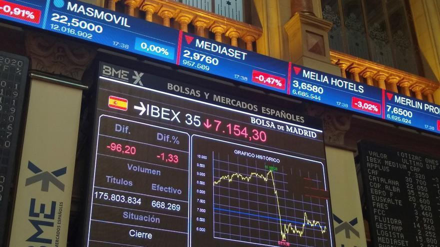La bolsa española abre con una caída del 0,17 % por el descenso del PIB japonés