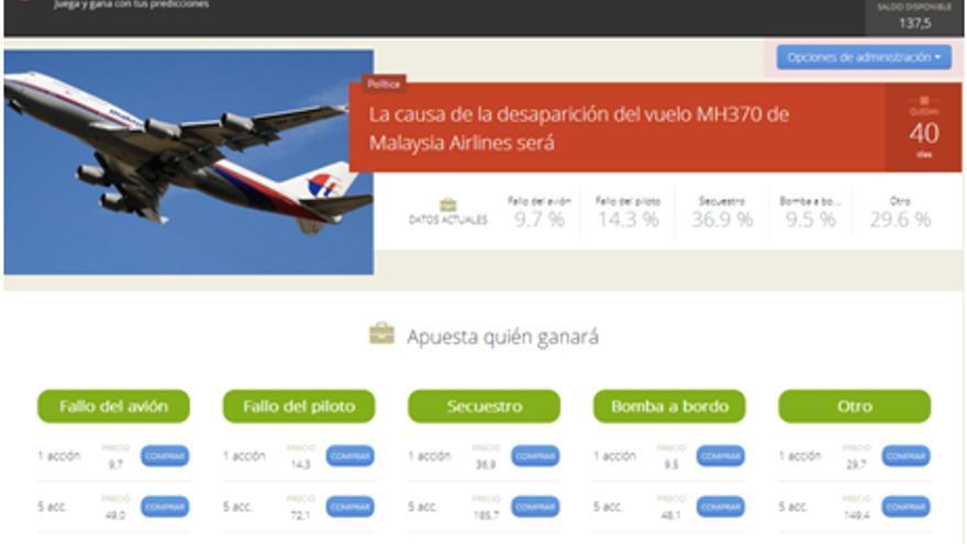Mercado de predicciones en redes sociales sobre el MH370