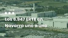 DATOS | La huella económica del coronavirus en Navarra: días con casi 700 ERTE y un 9,4% de la población afectada