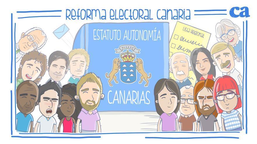 Así funciona el nuevo sistema electoral en Canarias