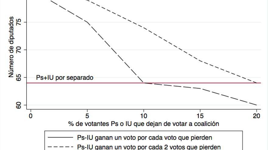 graf2_corregido