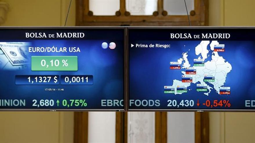 La prima de riesgo española cierre sin cambios en 143 puntos básicos