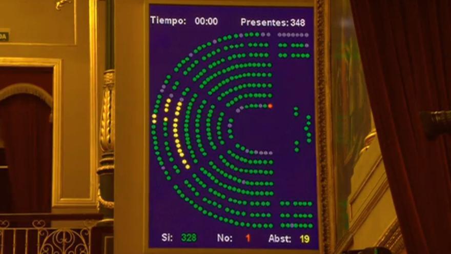 Imagen con los votos del hemiciclo: el punto rojo revela el error del presidente del Gobierno que tendría que votar afirmativamente la enmineda de Nueva Canarias a los Presupuestos de 2017.