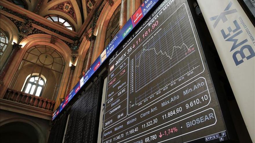 El IBEX 35 sube el 0,69 % a mediodía y supera los 11.300 puntos