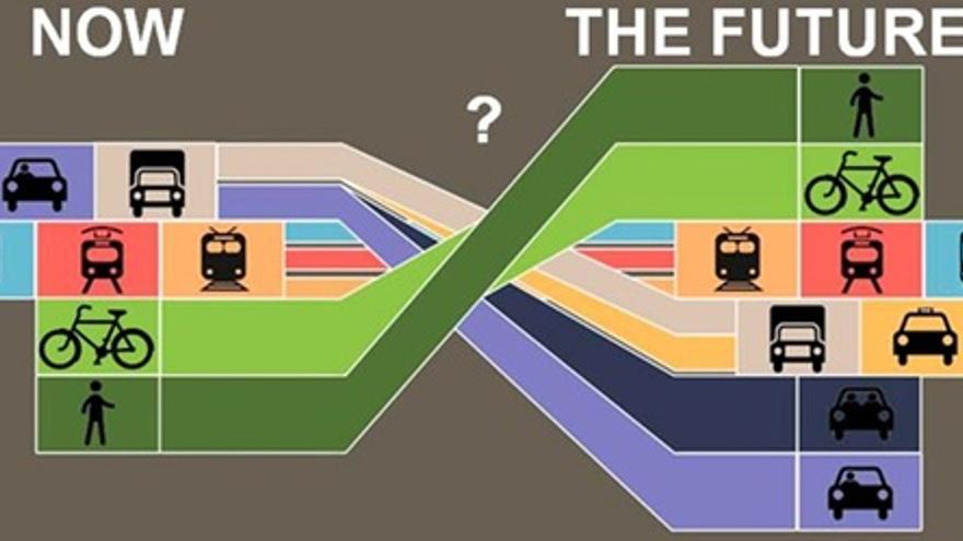 Esquema de prioridades en el diseño urbano. Fuente: Hécate Ingeniería