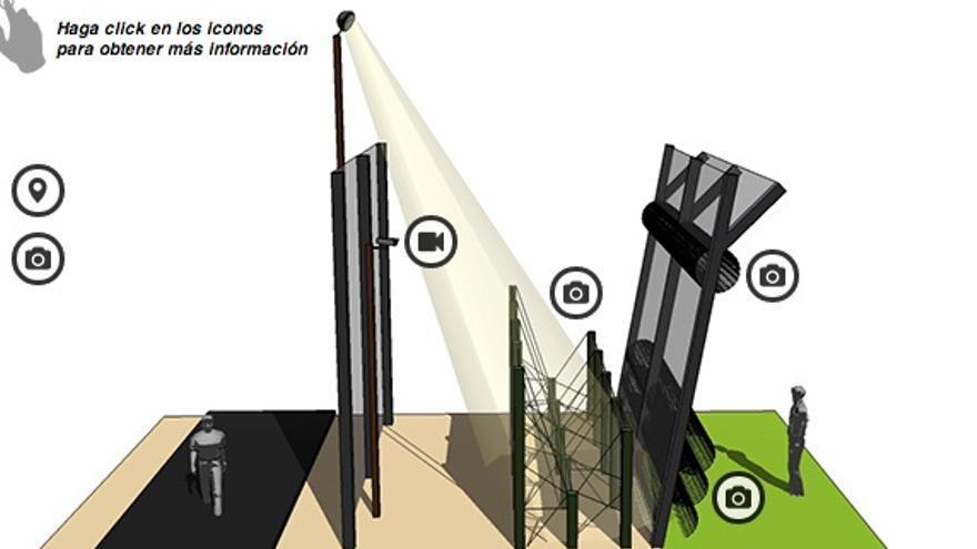 Captura gráfico de la valla de Melilla./ Belén Picazo