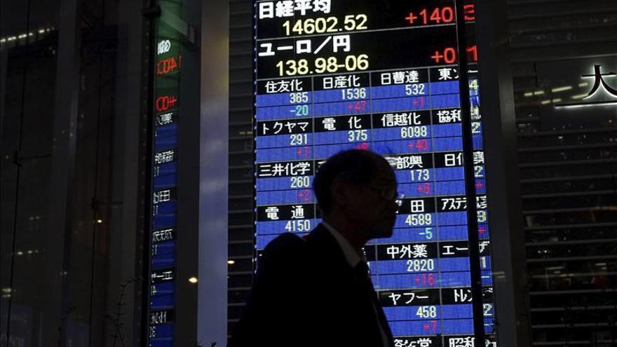 El Nikkei sube un 0,64 por ciento hasta los 17.455,87 puntos