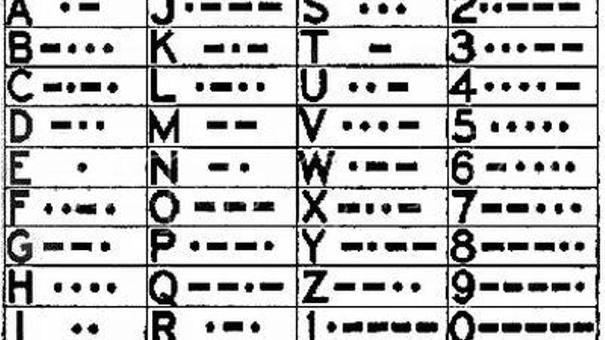 morse chart