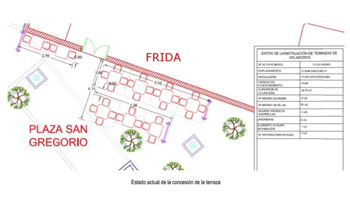 Terraza de la Plazuela de San Gregorio | AYUNTAMIENTO DE MADRID