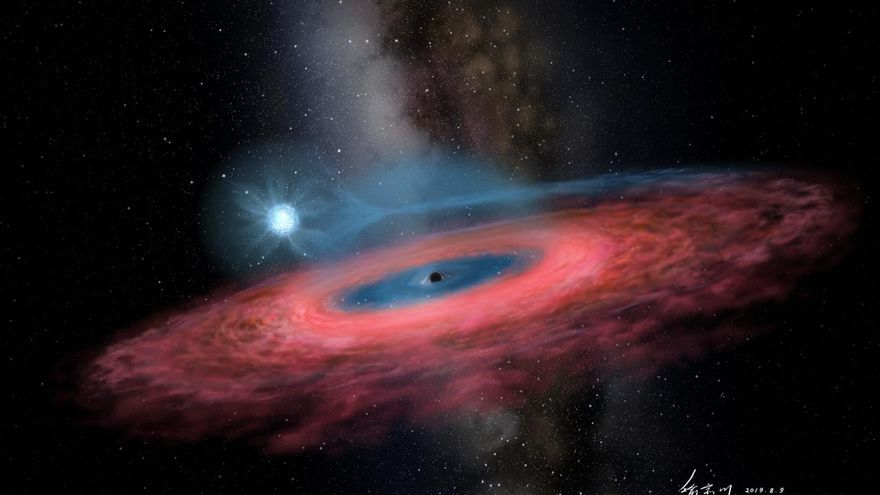 Recreación artística del agujero negro estelar LB-1 con una estrella orbitando a su alrededor. Crédito: Jingchuan Yu