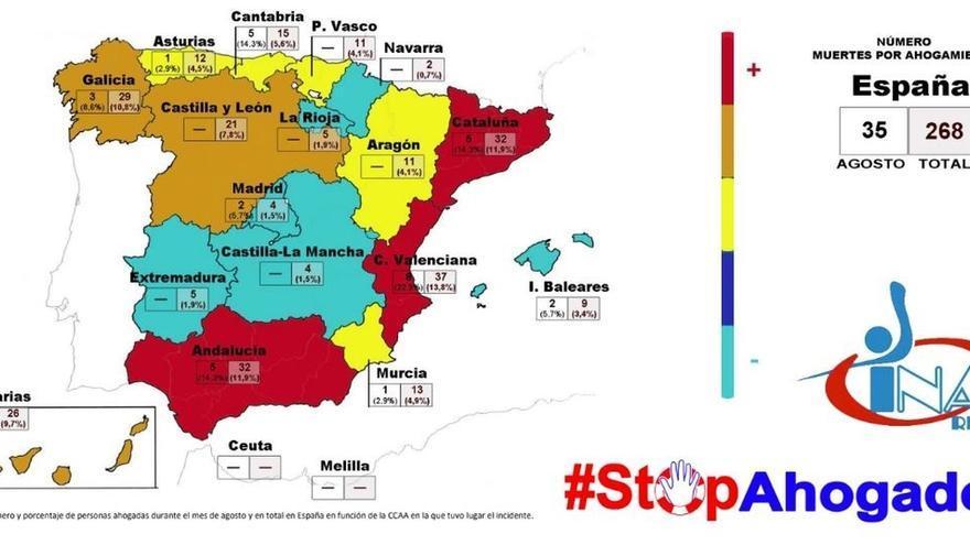 Euskadi no registra ningún ahogado en espacios acuáticos hasta el 15 de agosto y acumula 11 en lo que va de 2019