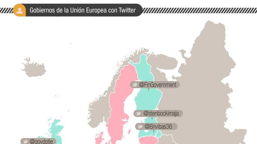 Gobiernos de la Unión Europea con Twitter. Gráfico: Belén Picazo