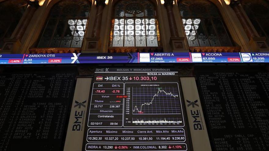 El IBEX 35 cotiza plano y apenas avanza un 0,05 por ciento, por debajo de los 10.300