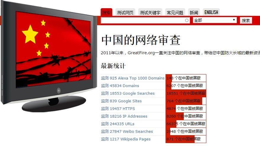GreatFire hace visibles las webs bloqueadas dentro del territorio