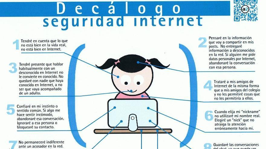 Decálogo de seguridad en internet (Foto: Fundación Alia2)