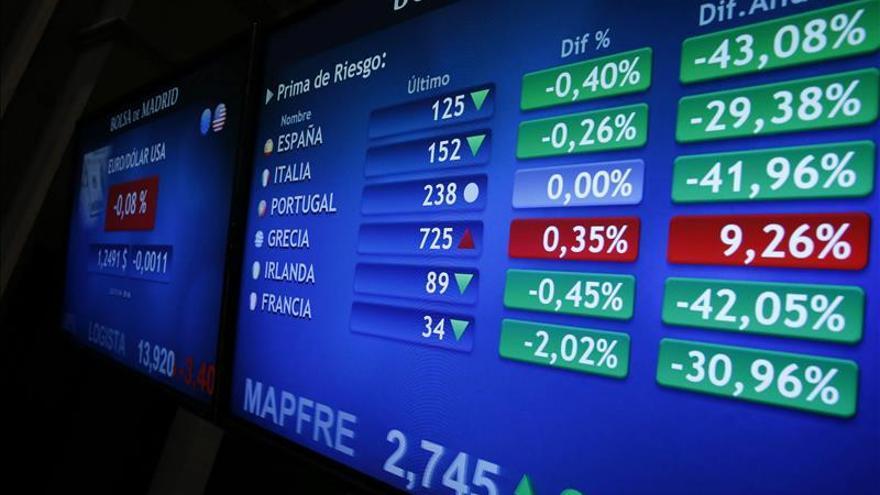 La prima de riesgo de España cae tres puntos en la apertura hasta 135 puntos