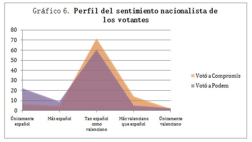 gràfic6.jpg