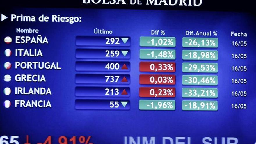 La prima de riesgo de España sube en la apertura a 279 puntos básicos