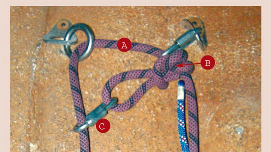 Colocación de la cuerda para el rápel
