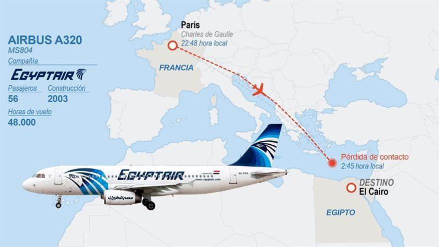 Las conversaciones de los pilotos del avión de Egyptair mencionan un incendio