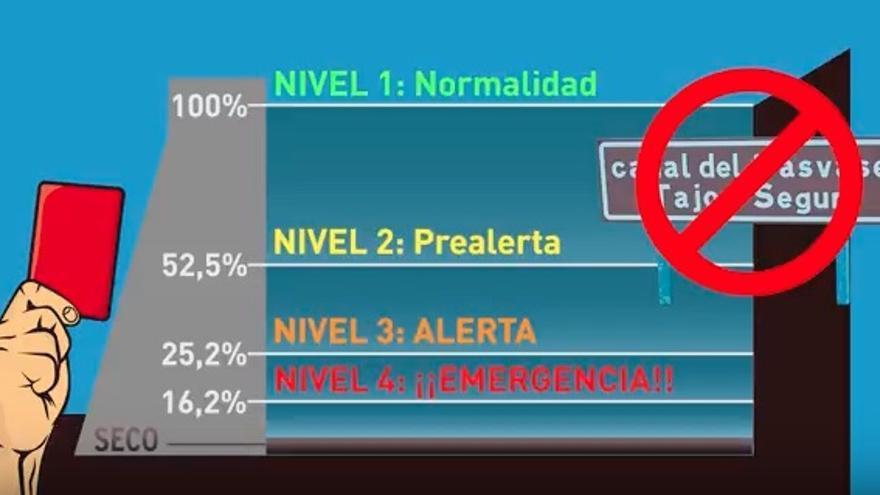 Captura del vídeo del PSOE sobre trasvase Tajo-Segura