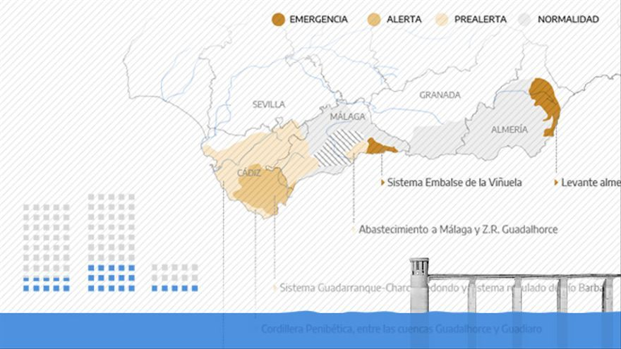 Mass consumption condemns Spain to water scarcity no matter how much it rains