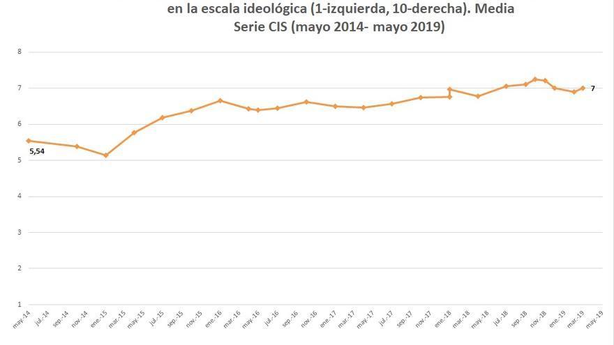 C:\fakepath\Gráfico 1- post Ciudadanos.jpg