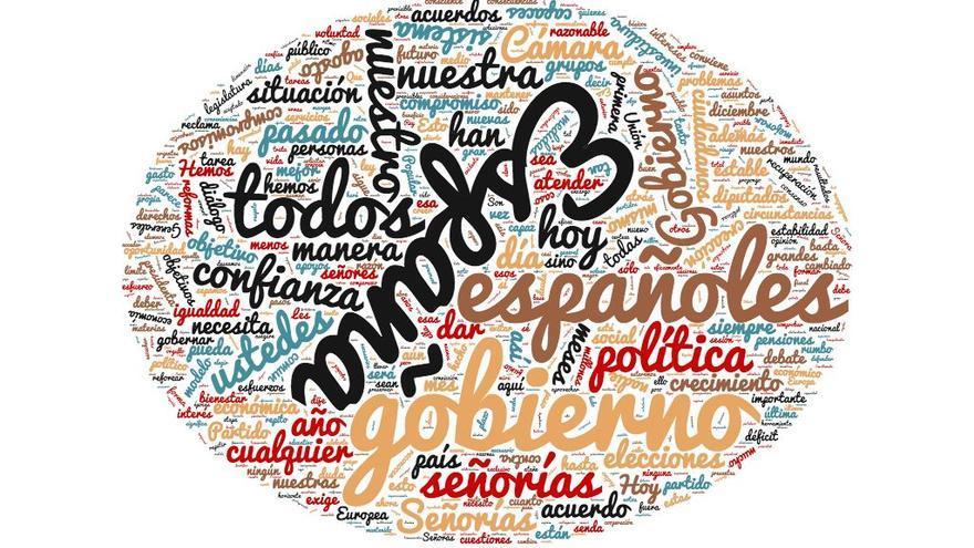 Nube de palabras del discurso de investidura de Mariano Rajoy, el 26 de octubre de 2016.