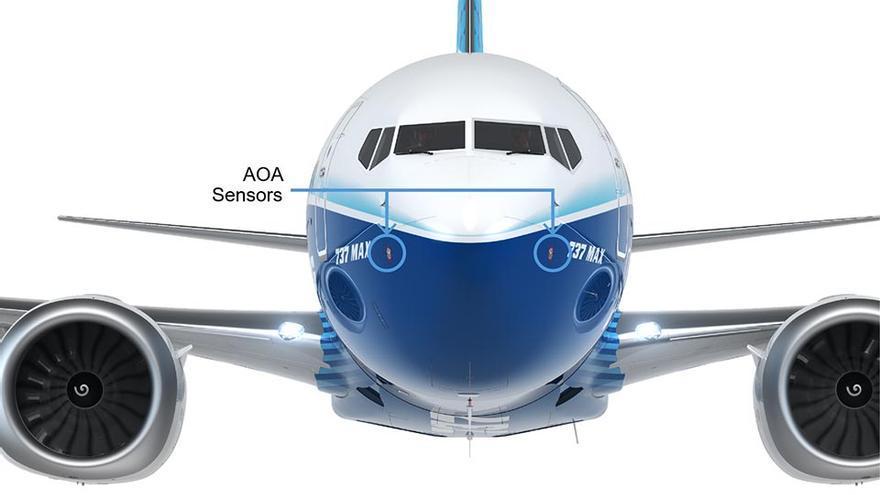 sensores 737 Max