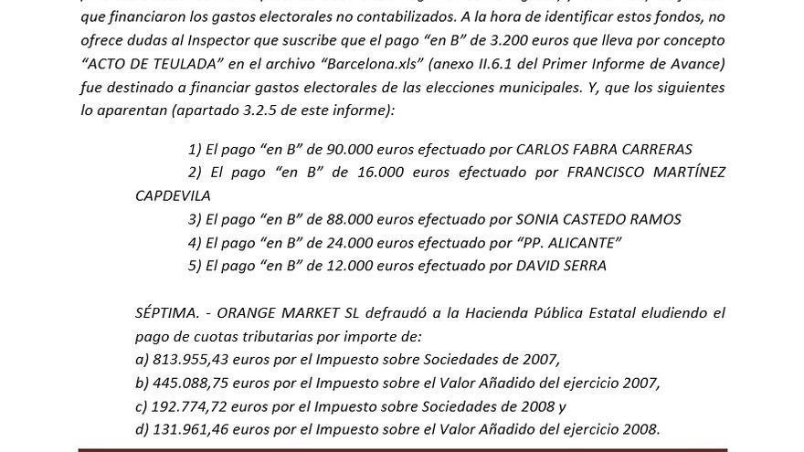 La pericial de Costa concluye que los dirigentes provinciales del PP de Camps también pagaron dinero B para la campaña.