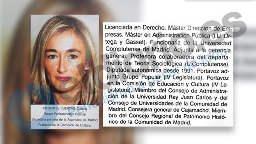 Reconstrucción de la ficha de diputada de Cristina Cifuentes en la V Legislatura de la Asamblea de Madrid.