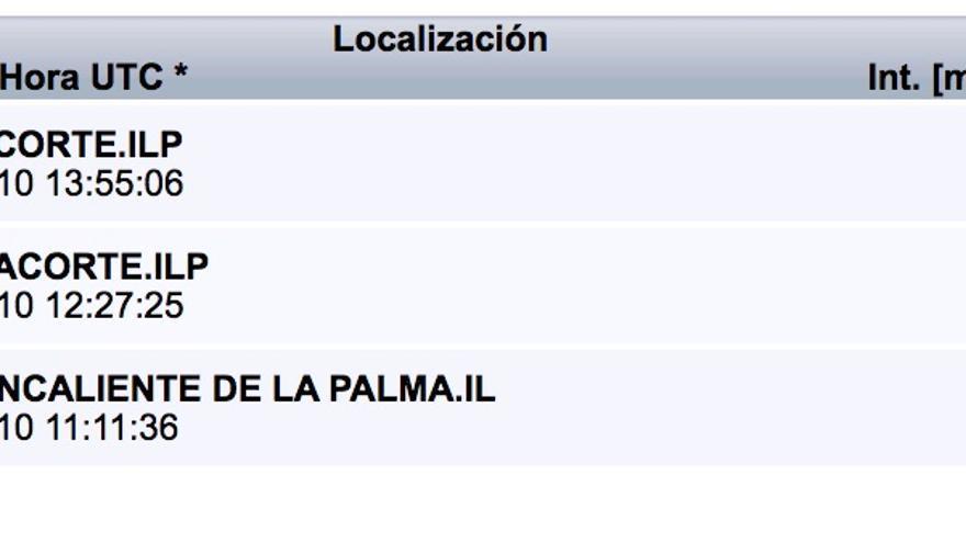 Relación del IGN de los tres pequeños terremotos localizados en la zona oeste de  La Palma  este martes, 10 de diciembre.