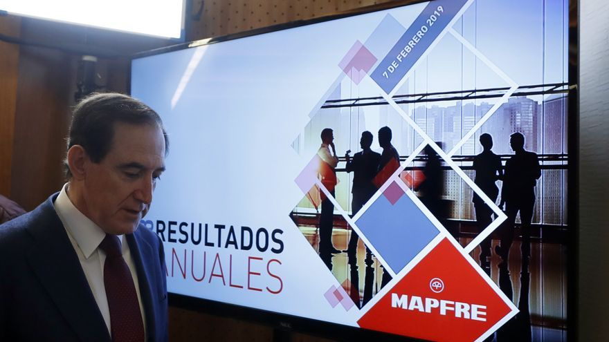 Mapfre gana 173 millones hasta marzo, un 36,7% más, impulsado por España