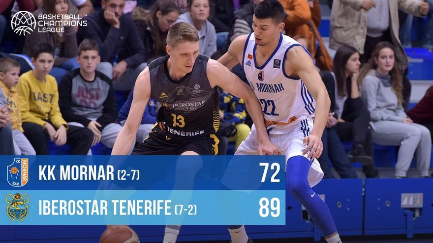 El Iberostar Tenerife suma un nuevo triunfo en Europa y sigue líder.
