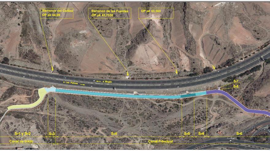 Las obras para la canalización en la parcela del Siam Park Gran Canaria comenzarán la próxima semana.