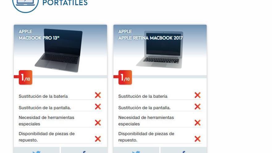 Valoración de los portátiles de Apple según el estudio de Greenpeace