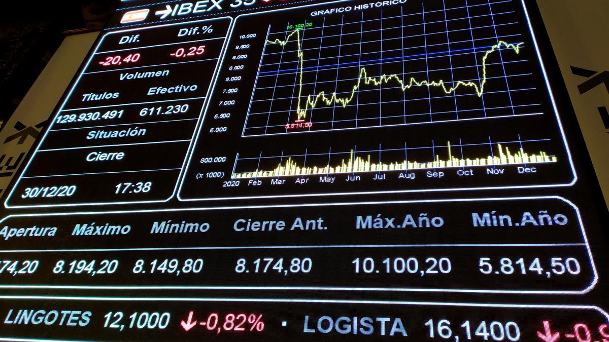 Pantallas del Ibex 35, el principal índice de la Bolsa española. EFE/Vega Alonso
